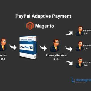 Magento 1 PayPal Adaptive Payments